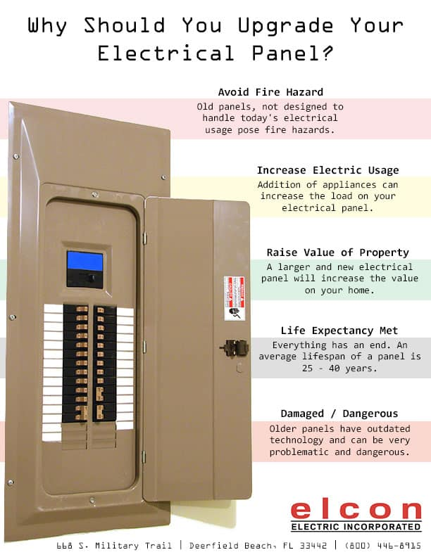 Should You Upgrade Your Electrical Panel? [Infographic] on